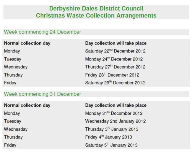 Christmas Refuse Collection Arrangements