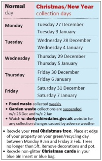 Christmas waste collections 2016